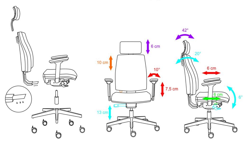 Bürostuhl skizze  Büromöbel preiswert und schnell - Hammerbacher ERGO Drehstuhl ...